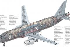Фото 141. Устройство Sukhoi Superjet 100