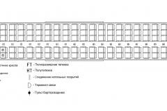 Фото 162. Стандартная одноклассная компоновка на 98 мест экономического класса